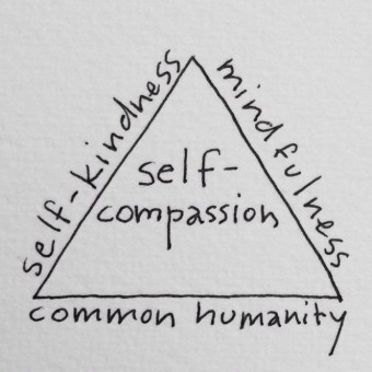 Care for self or selfish