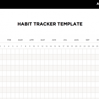 Your habit audit